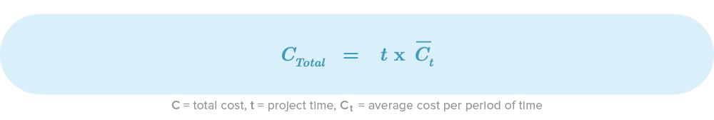 Equation17