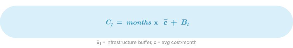 Equation20