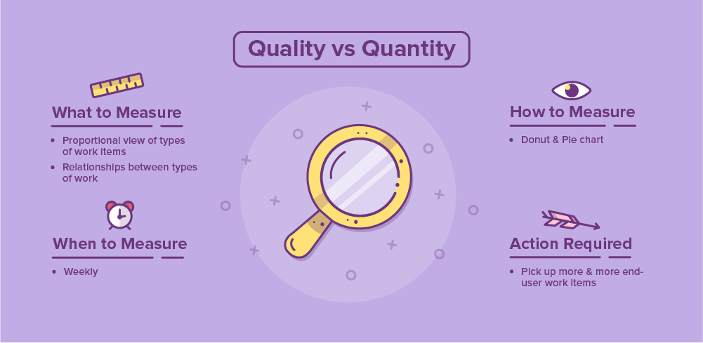 Duke_2_Quality-vs-Quantity