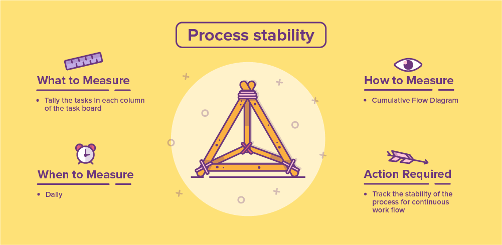 Duke_3_Process-stability