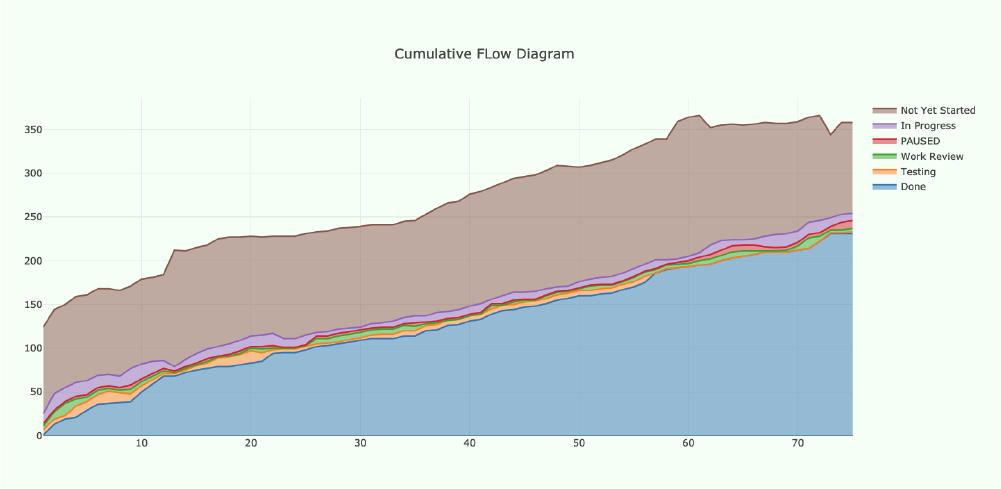 Duke_8_flow-diagram