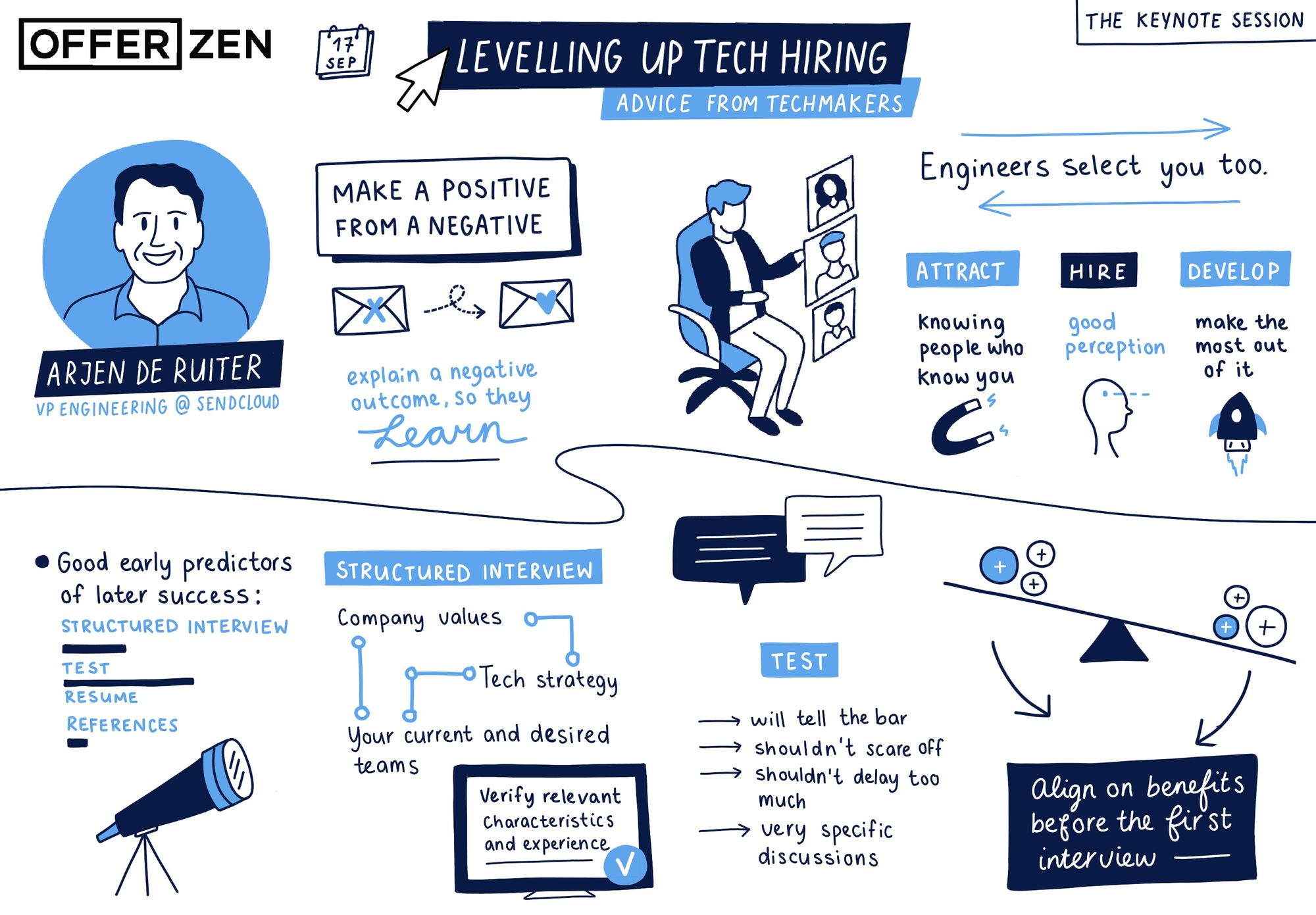Levelling_Up_Tech_Hiring_1