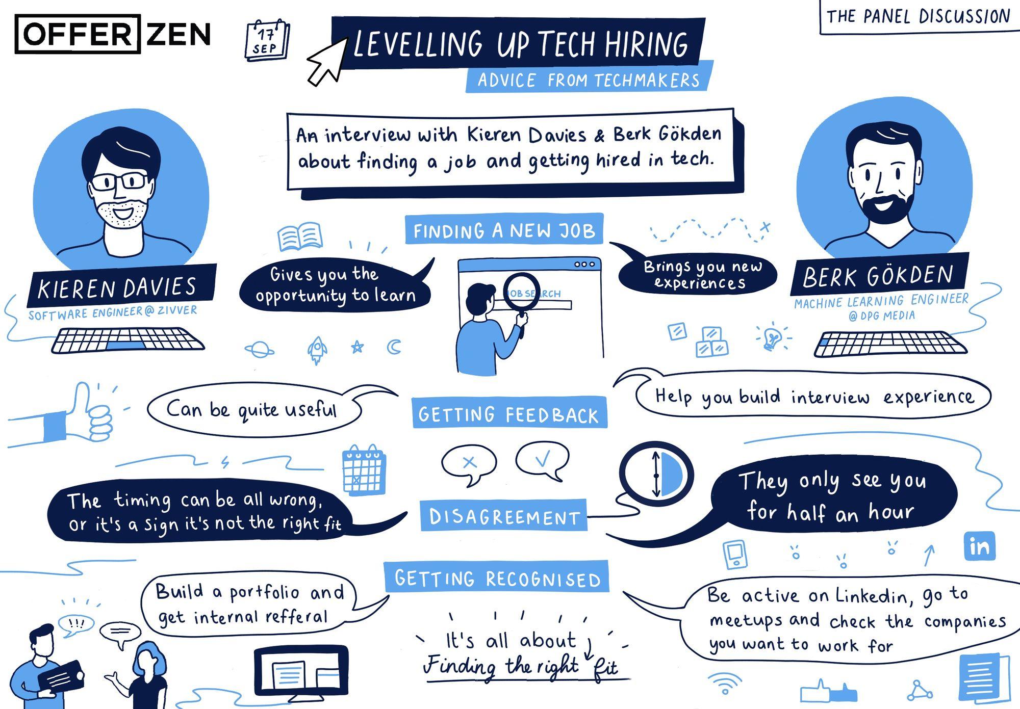 Levelling_Up_Tech_Hiring_2_V2