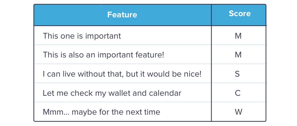 Juan_prioritised_image2_table