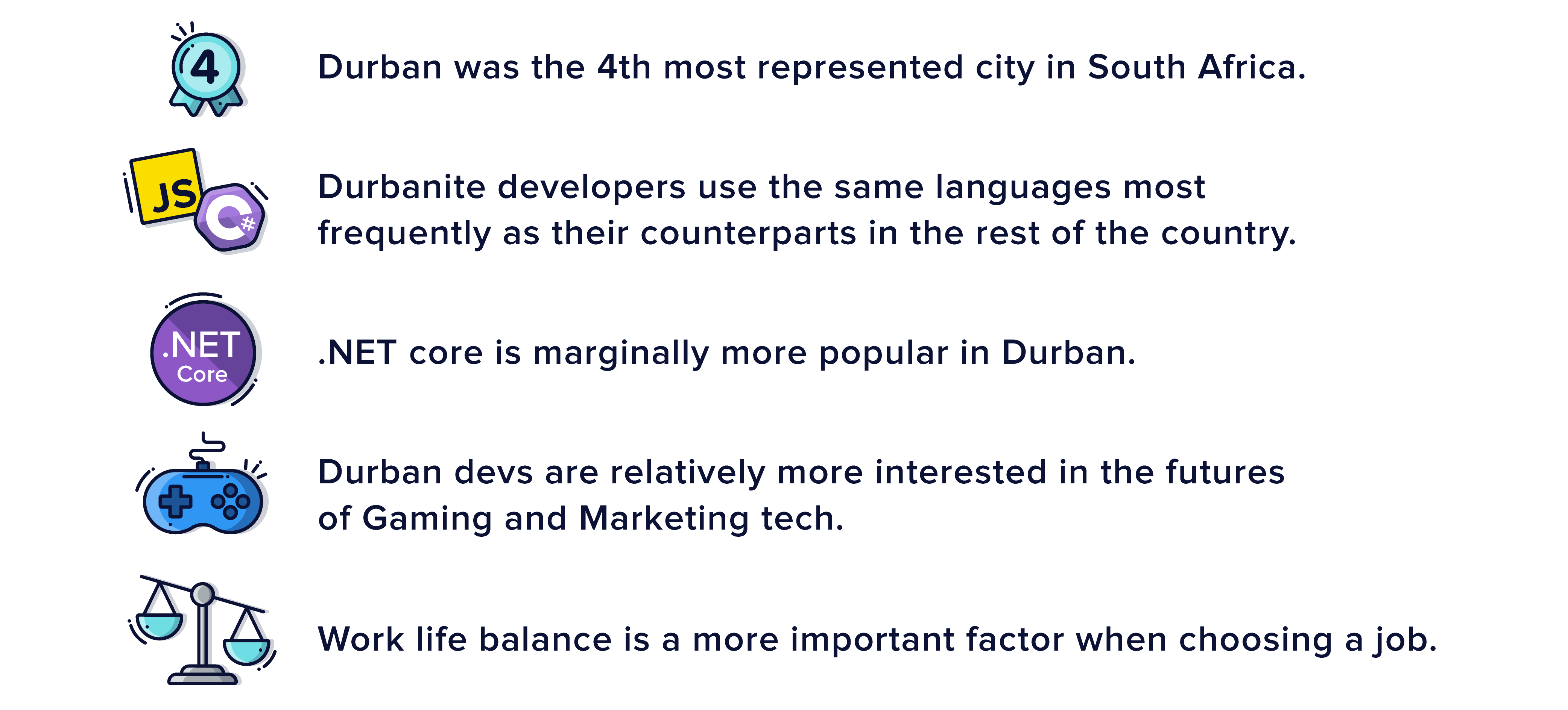 SA-Expansion_Durban-Launch_Inner-Article-Image-07--1-